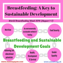 Breastfeeding- A Key to Sustainable Development