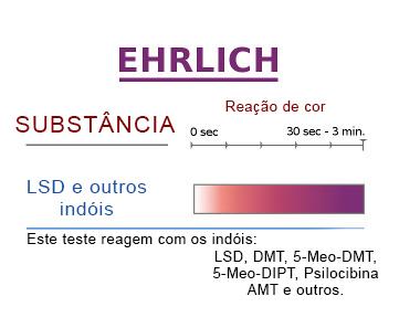 lsd-test-ehrlich-color-reactions