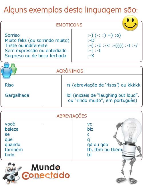 Exemplos da nova linguagem da internet