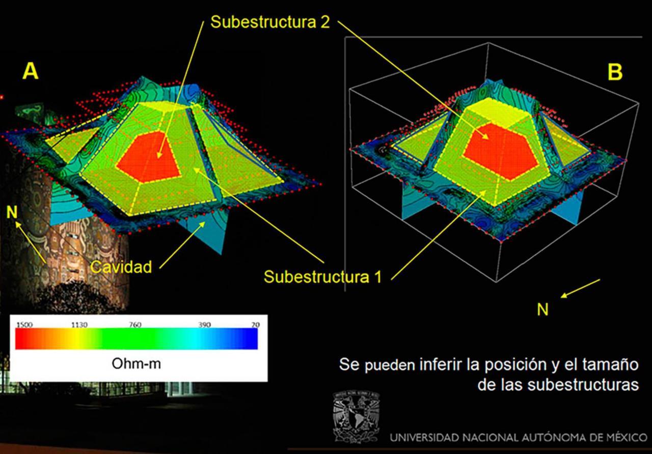 6B6 Descubren Una Pirámide Oculta en el Interior del Templo de Kukulcán en Chichén Itzá México