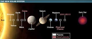planetXjpg Un hereje predijo la hecatombe de la humanidad