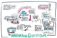 Building a healthy innovation 'ecosystem'
