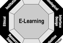 Is eLearning really having an impact?