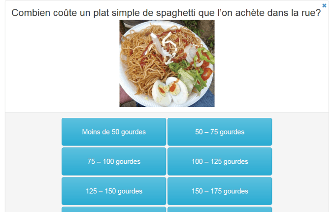 spaghetti in survey