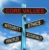 Did you decisions meet your personal and organisation's values?