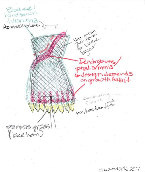 Salina Wunderle's dress sketch shows how her material choices will be layered to create the final look.