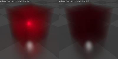 Motor gráfico render cycles