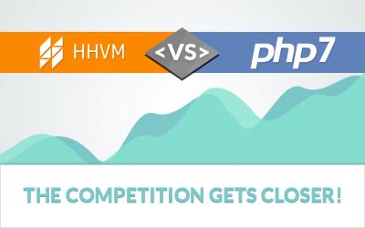 PHP7 – Alto Rendimiento o No?
