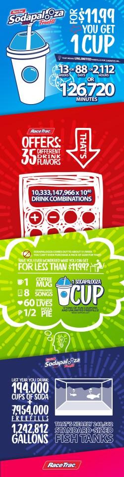 sodapalooza-infographic-FINAL