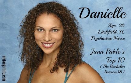 EDIT - Danielle (Bio)