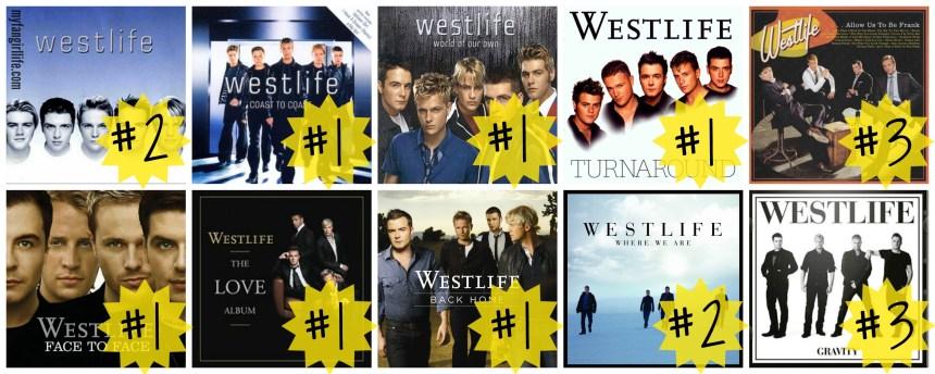 Westlife Albums
