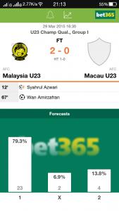 malaysia vs macau, poster malaysia vs macau 2015
