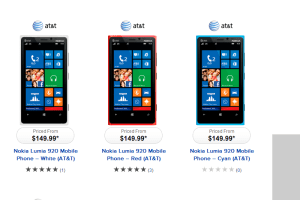 Lumia 920 Available Unactivated for $450 on Ebay