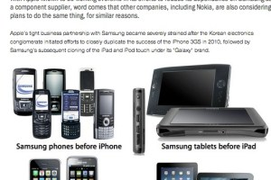 Rumour: Nokia joining Apple and dumping Samsung as supplier?
