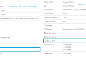 Quad Core 720p Nokia Lumia Pops Up on Benchmark Site