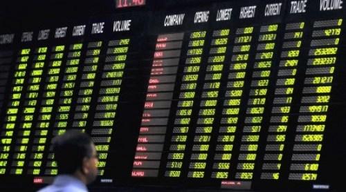 Pakistan Stock Exchange in Karachi Lahore Islamabad Address and Contact