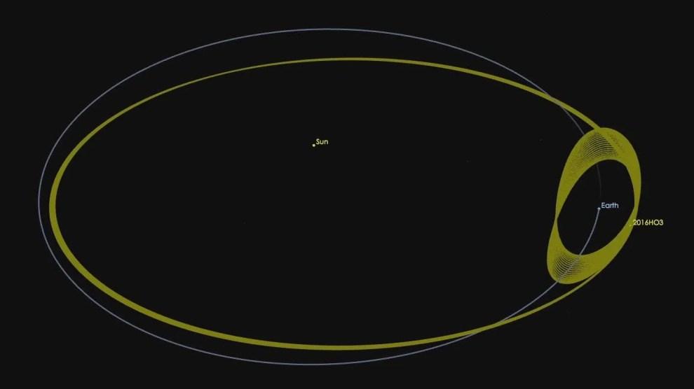 asteroid-2016-ho3-quasi-moon
