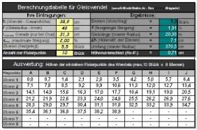 Screenshot unserer Excel-Tabelle zur Höhenberechnung im Gleiswendel