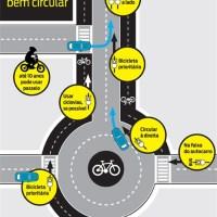 da Deco Proteste: Ciclistas com mais direitos no código da estrada