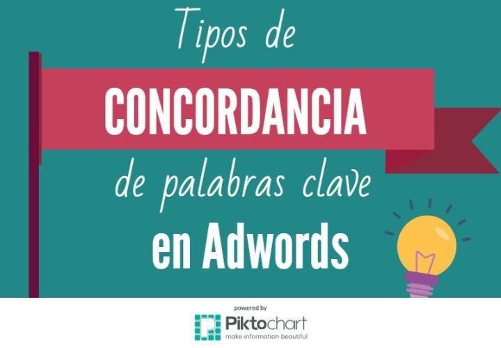 cabecera-concordancias-palabras-clave-Adwords