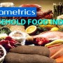 Nairametrics Household Food-index