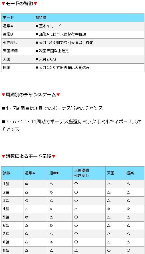 SDFVSDFS