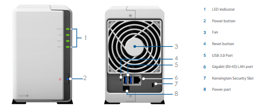 What are the ports on the Synology DS216J NAS