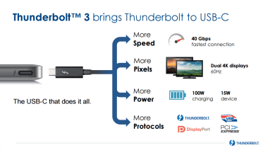 make-the-most-of-your-thunderbolt3-for-mac-and-windows-what-it-can-do-speed