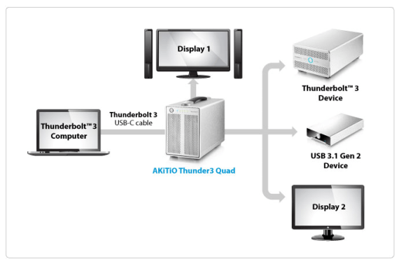 the-akitio-4-bay-thunderbolt-3-case-the-thunder3-quad-unboxing-walkthrough-and-talkthrough-33