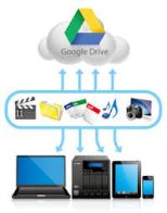 Back up EVERYTHING whilst you sleep - Seriously everything from iPhone to ChromeBook