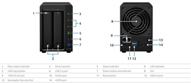 The Synology DS718+ 2-Bay Power NAS for 201718 - Specs and Information