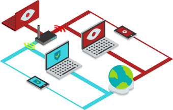 What is VPN and NAS