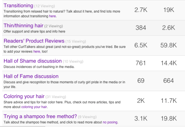 natural hair forums