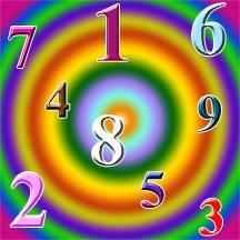 numerology91