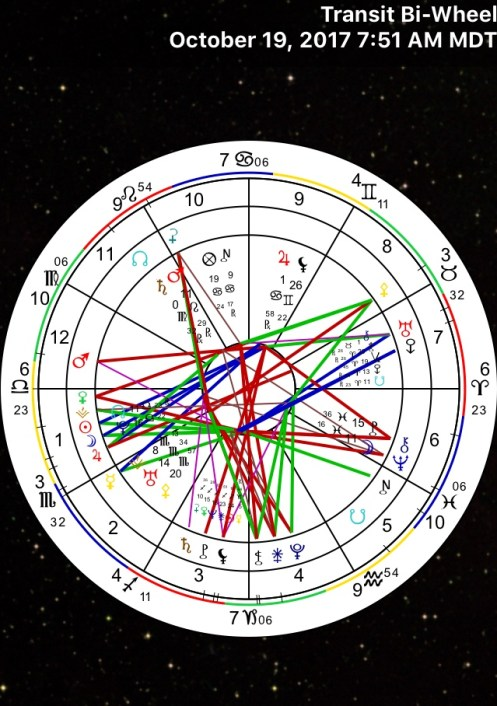 A NEW MOON REPORT: NEW MOON IN LIBRA AND BALANCE RESTORING, OCTOBER 19TH, 2017