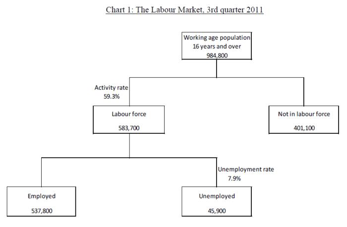 labour-market-Mauritius