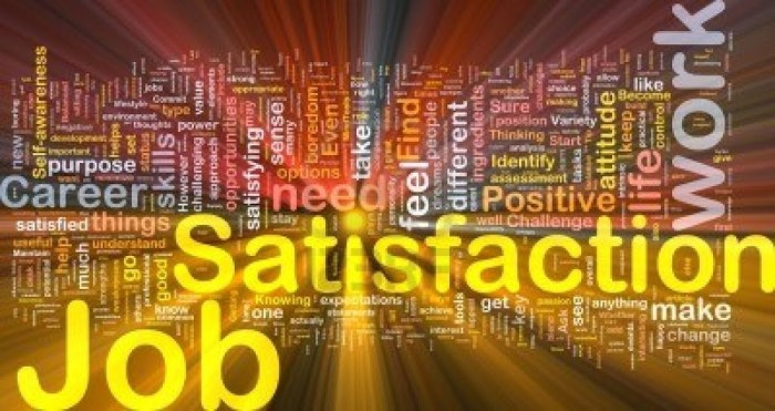9464735-background-concept-wordcloud-illustration-of-job-satisfaction-glowing-light