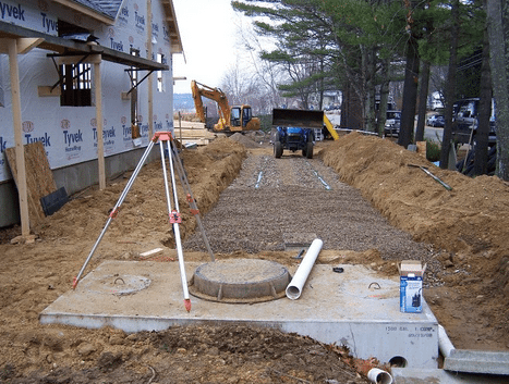 FHA Loans and Septic field requirements in NC