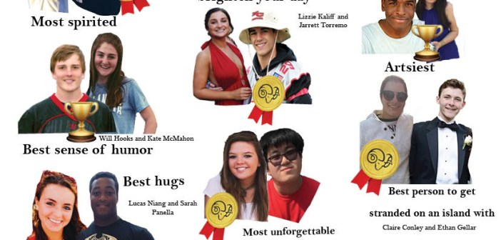 Griffin and Kate's senior class superlatives