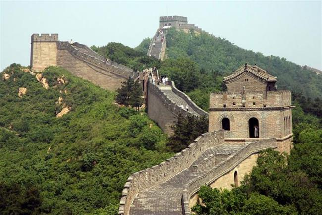 Interesing Facts about China (3)
