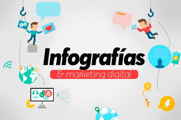 ¿Cómo implementar infografías en mi estrategia de marketing digital?