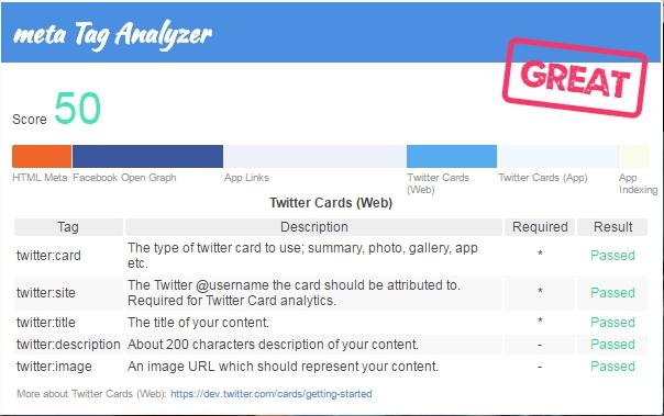 Meta Tag Analyzer : Meta tags for seo a complete guide