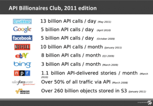 Der Club der API-Milliardäre