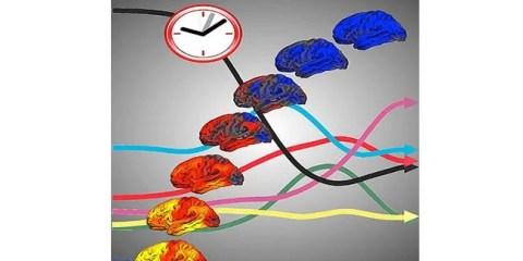 brain-aging-accessing-clock