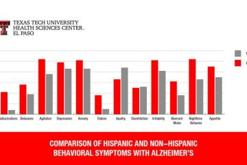 Image shows a graph outlining the differences in alzheimer's symptoms.