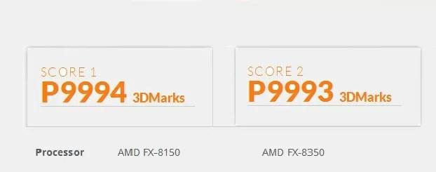 AMD FX-8150 versus AMD FX-8350