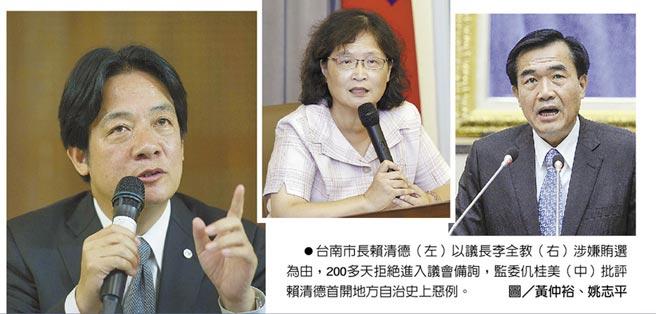 台南市長賴清德殷李全教賄選案被監察院彈劾。 圖片來源:中時電子報