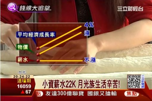 22K低薪成為王如玄參選副總統的爭議點之一。 圖片來源:三立新聞