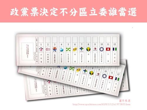 政黨票決定不分區立委誰會當選。 圖片來源:Slideshare/meebox