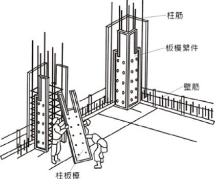 架設鋼筋以灌注混凝土。 圖片來源:國家地震工程研究中心